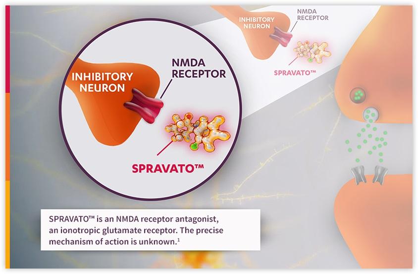 spravato-ketamine-mechanism-of-action